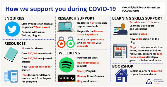 COVID-19 support infographic (2)